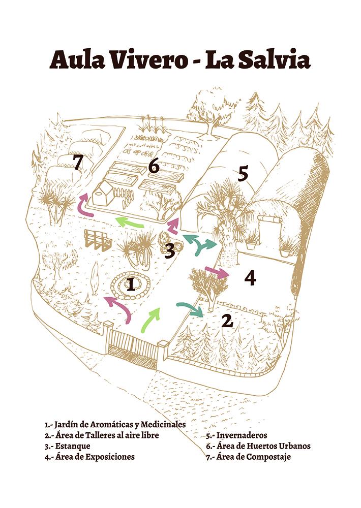 Kart over et klasserommet hage i Málaga (Spania)
