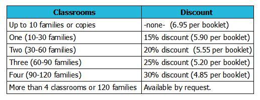 Bulk Order Discount Table