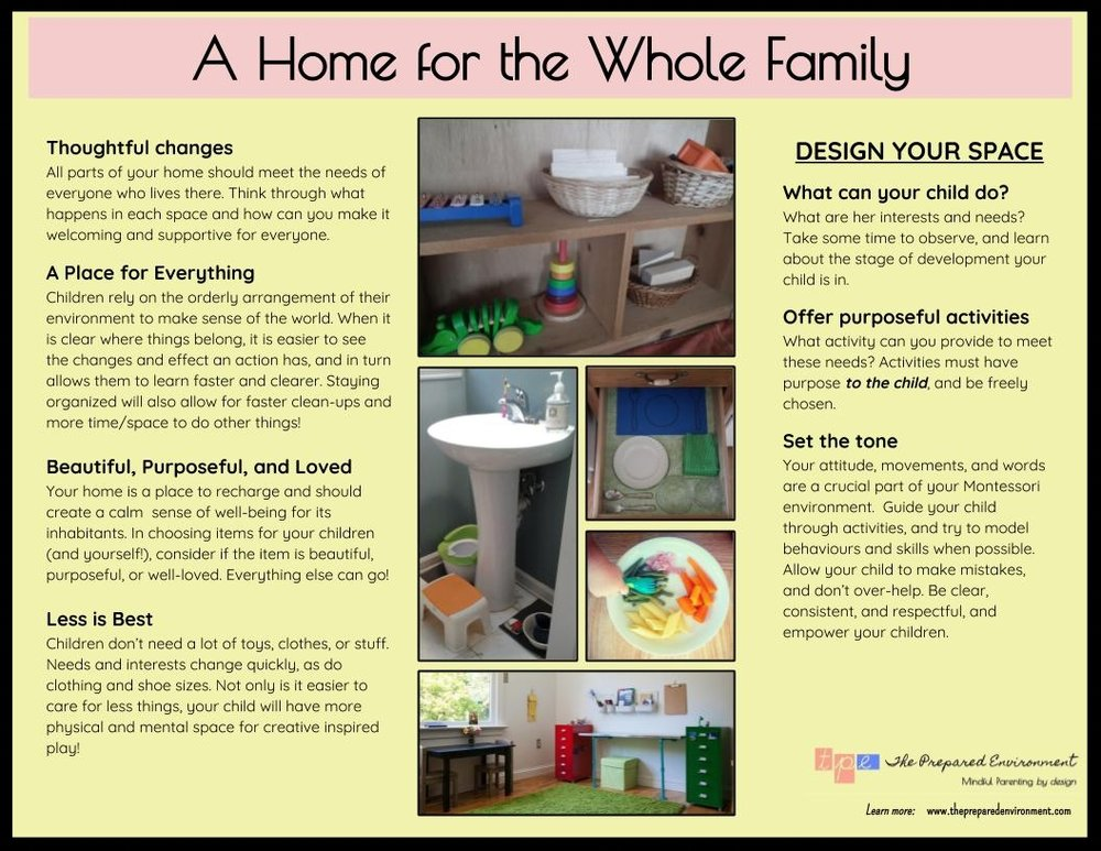 Home Design Sheet from The Prepared Environment