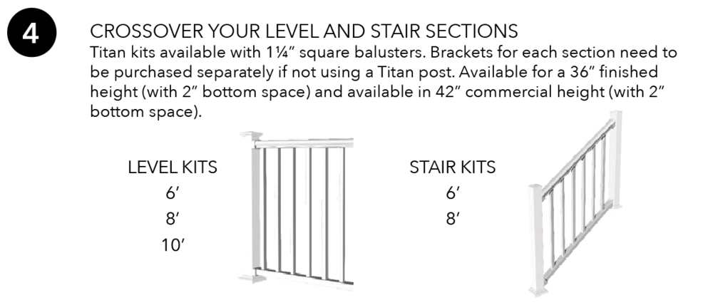 Titan Pro Rail Level and Stair Sections