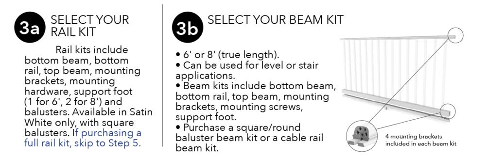 Transform Rail Rail and Beam Kit