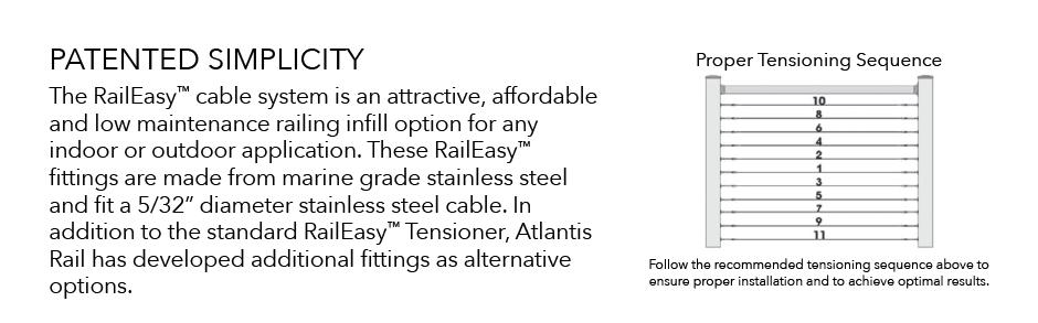 Raileasy Hardware Simplicity