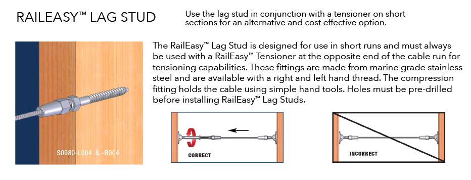 Raileasy Hardware LagStud