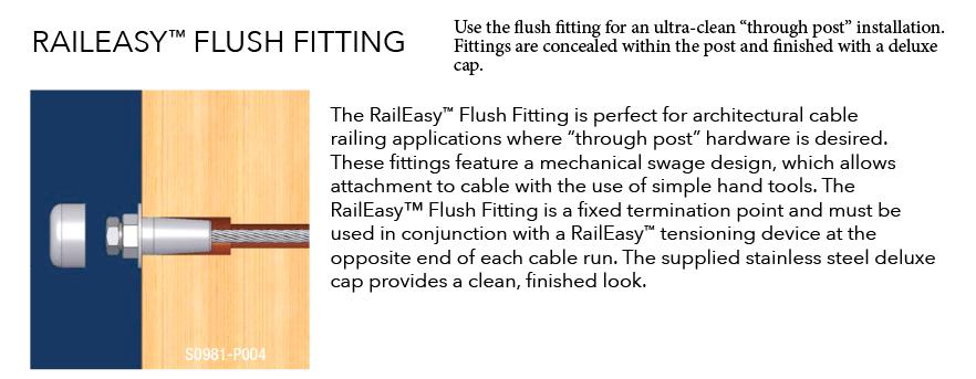 Raileasy Hardware Flush Fitting