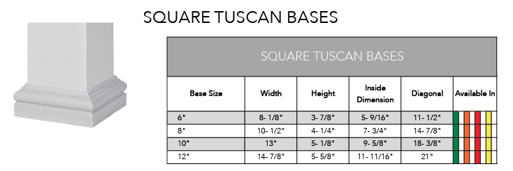 Square Tuscan Bases