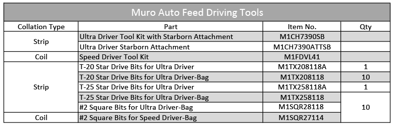 Muro Auto Feed Driving Tools