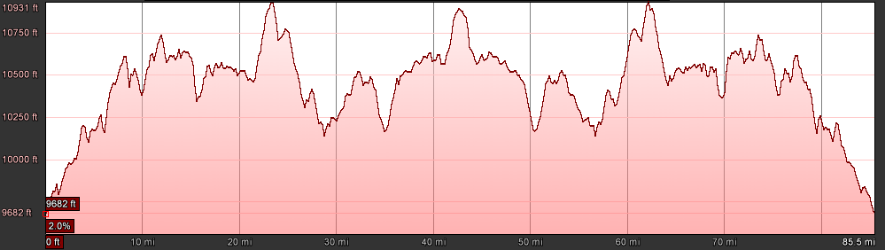 Elevation Profile Narrow.PNG