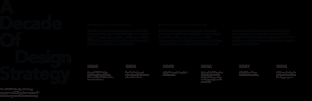 Venture_Vinyl_Timeline.png