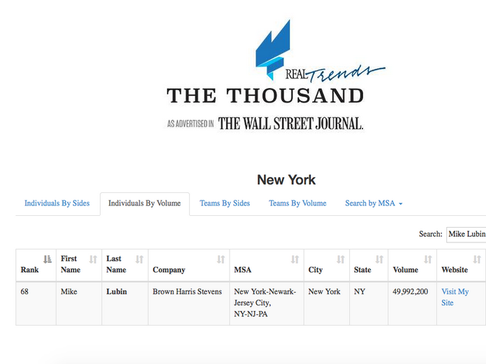 Mike Lubin in the Wall Street Journal Real Trends 1000 Report