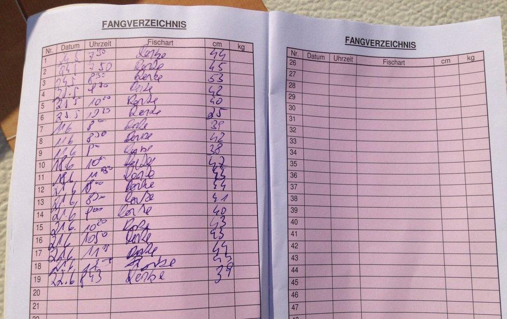Jeder gefangene Fisch wird eingetragen