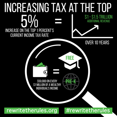 increasing the tax at the top 5%