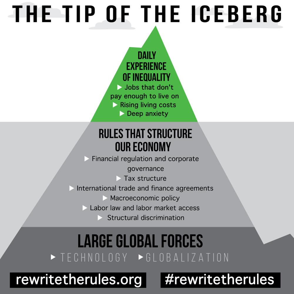 RTW-Social-Share-Iceberg.jpg
