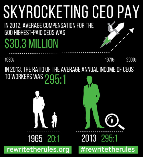 skyrocketing CEO pay