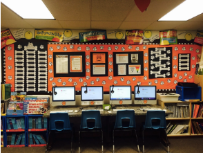 Take a look inside part of my classroom!