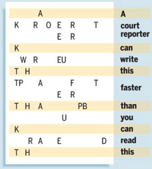 how does a court stenographer machine work