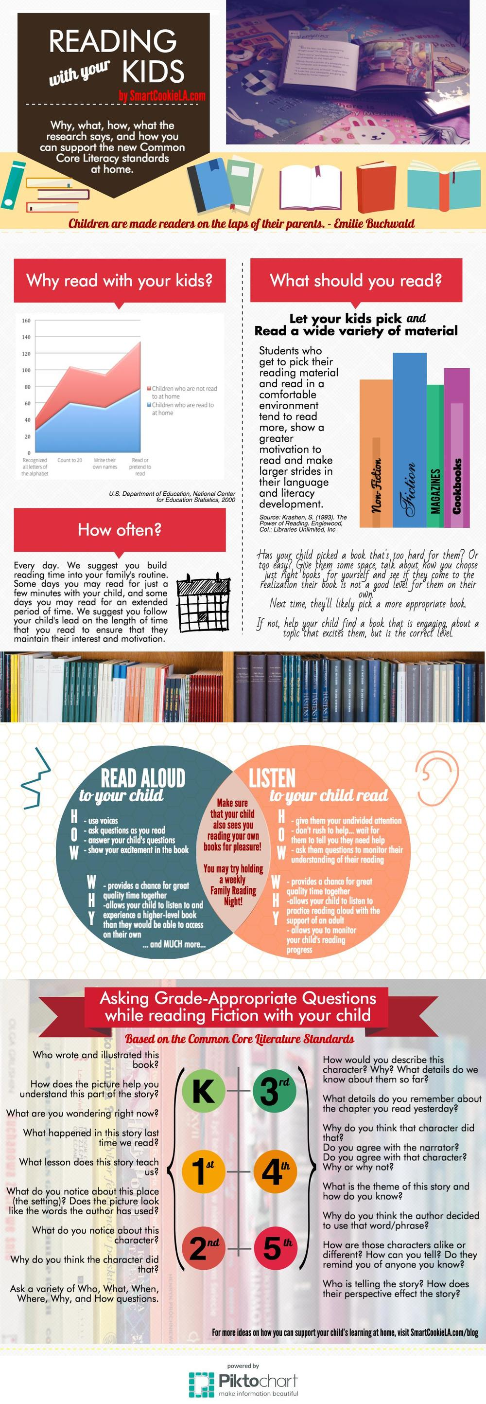 Reading with your Kids Infographic.jpeg