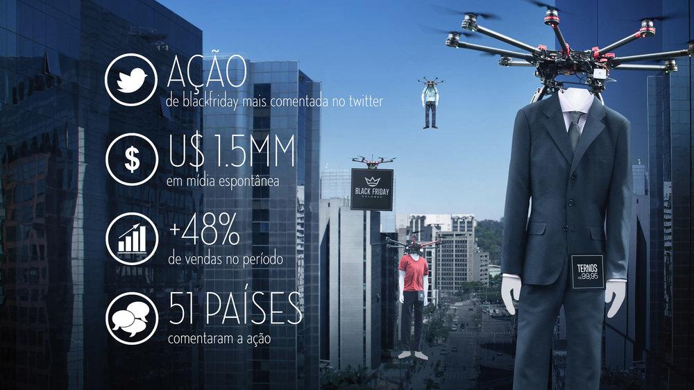 Drone dados3.jpg