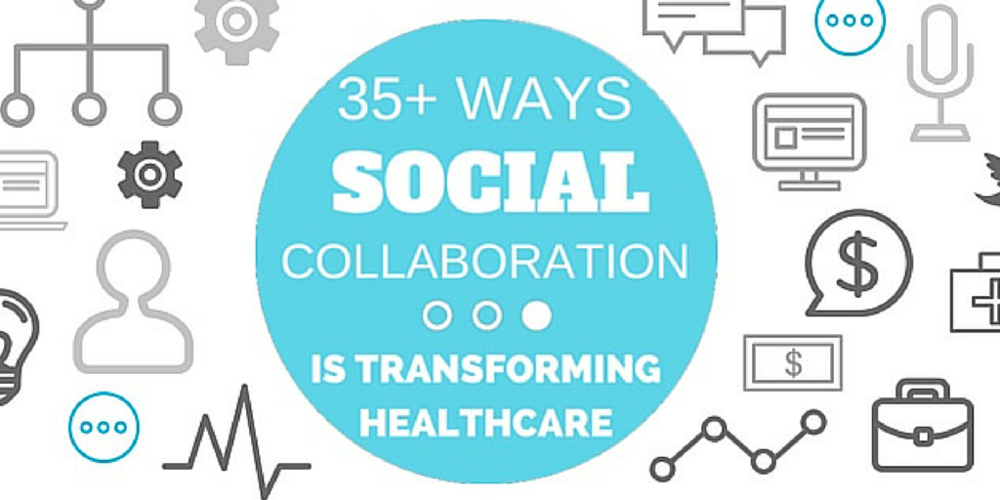 eBook: 35+ Ways Social Collaboration is Transforming Healthcare