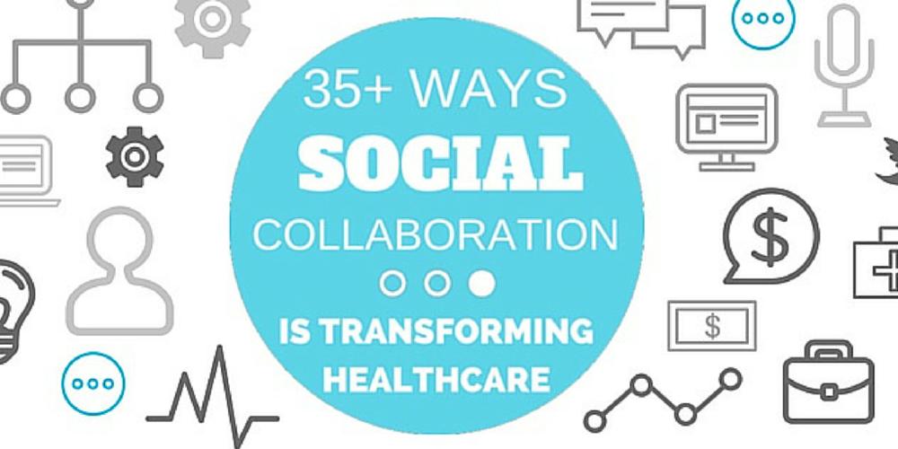 35+ Ways Social Collaboration is Transforming Healthcare