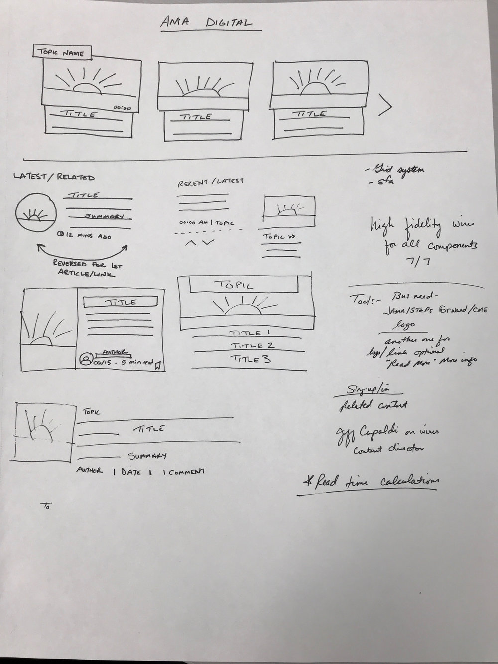 Using Atomic Design principles, my process began with hand sketching different components after doing market research on best in class media sites.