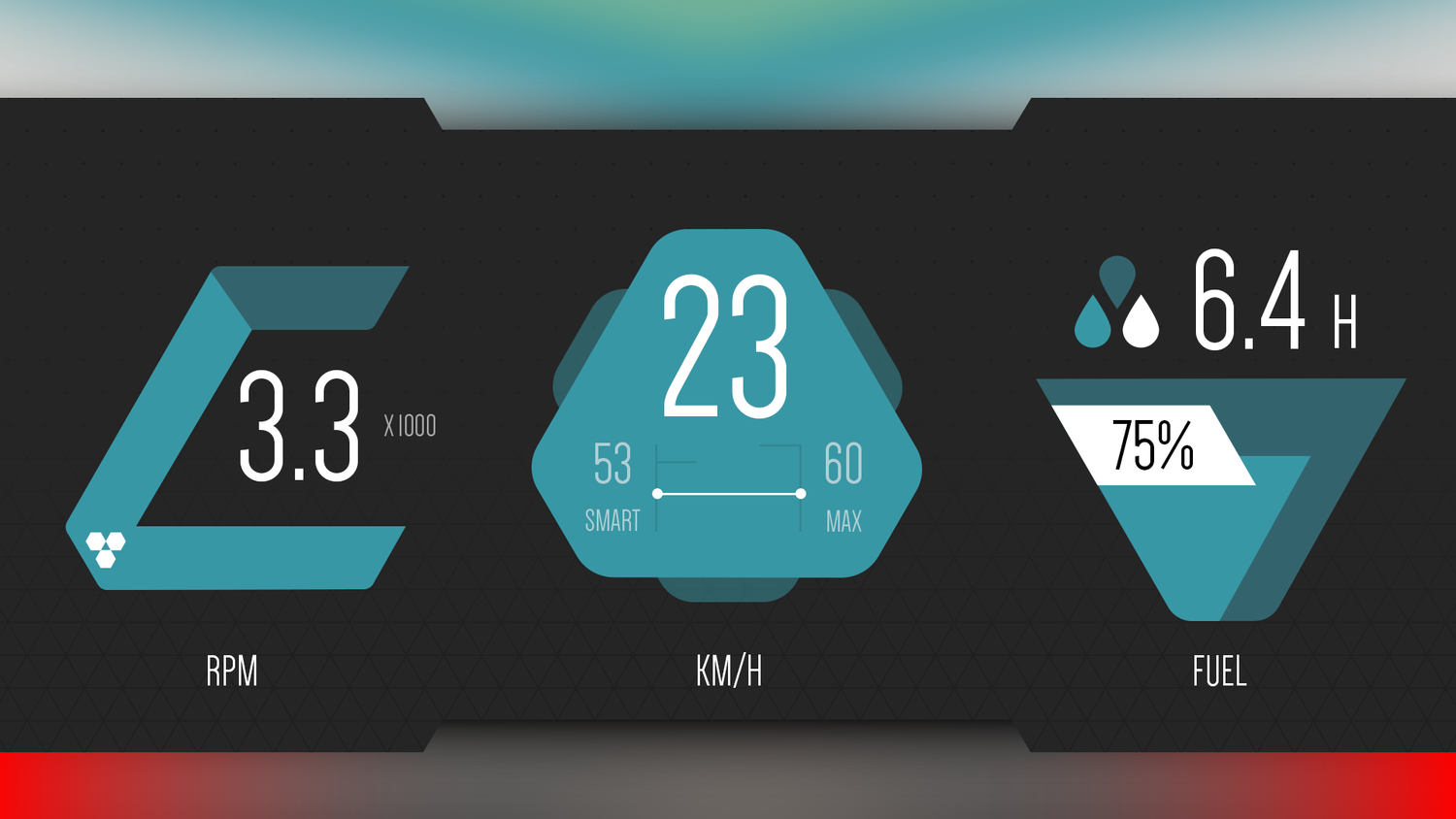 The Dashboard UI with an RPM meter, speedometer and fuel indicator. The break lights are visualised as red gradients at the bottom of the screen.