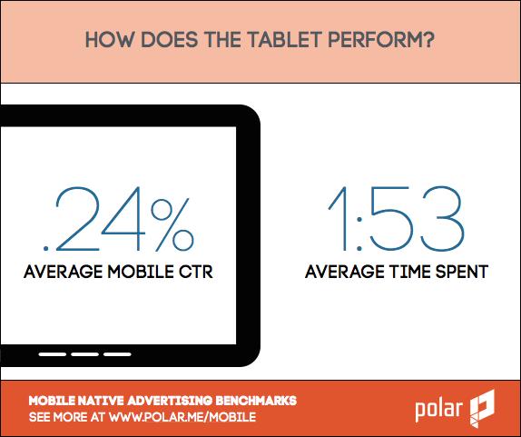 mobile tablet