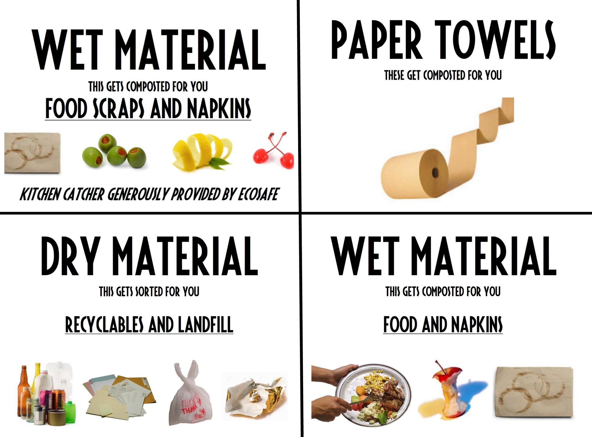 Zero-Waste Signs Collage