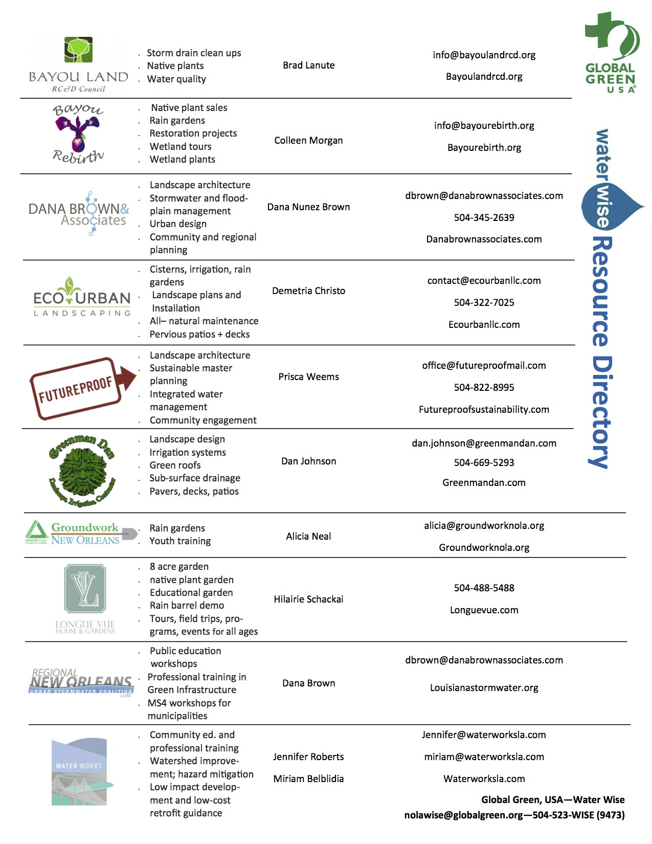 Outdoor Water Wise Directory 2
