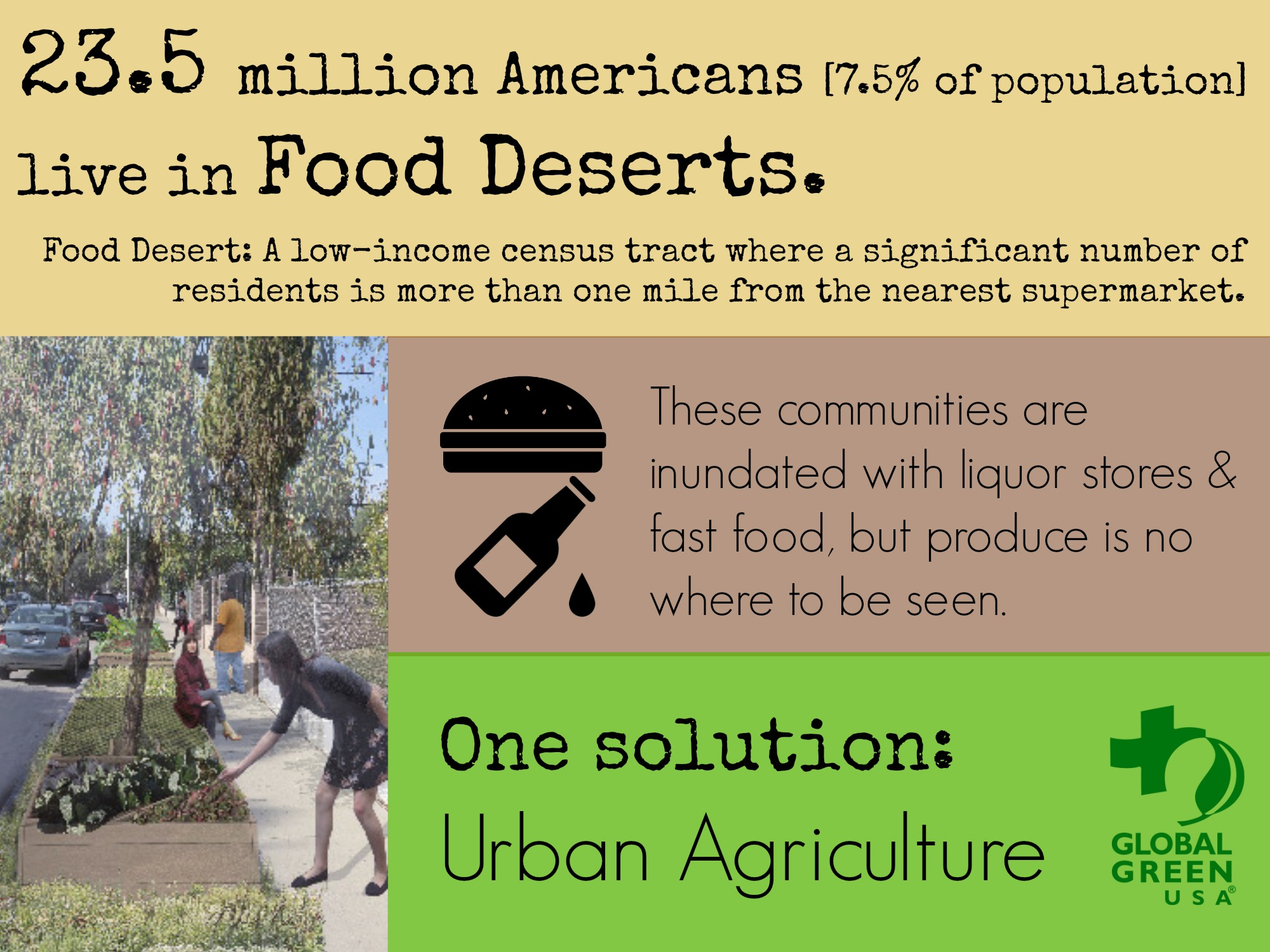 Global Green USA Food Access Food Deserts