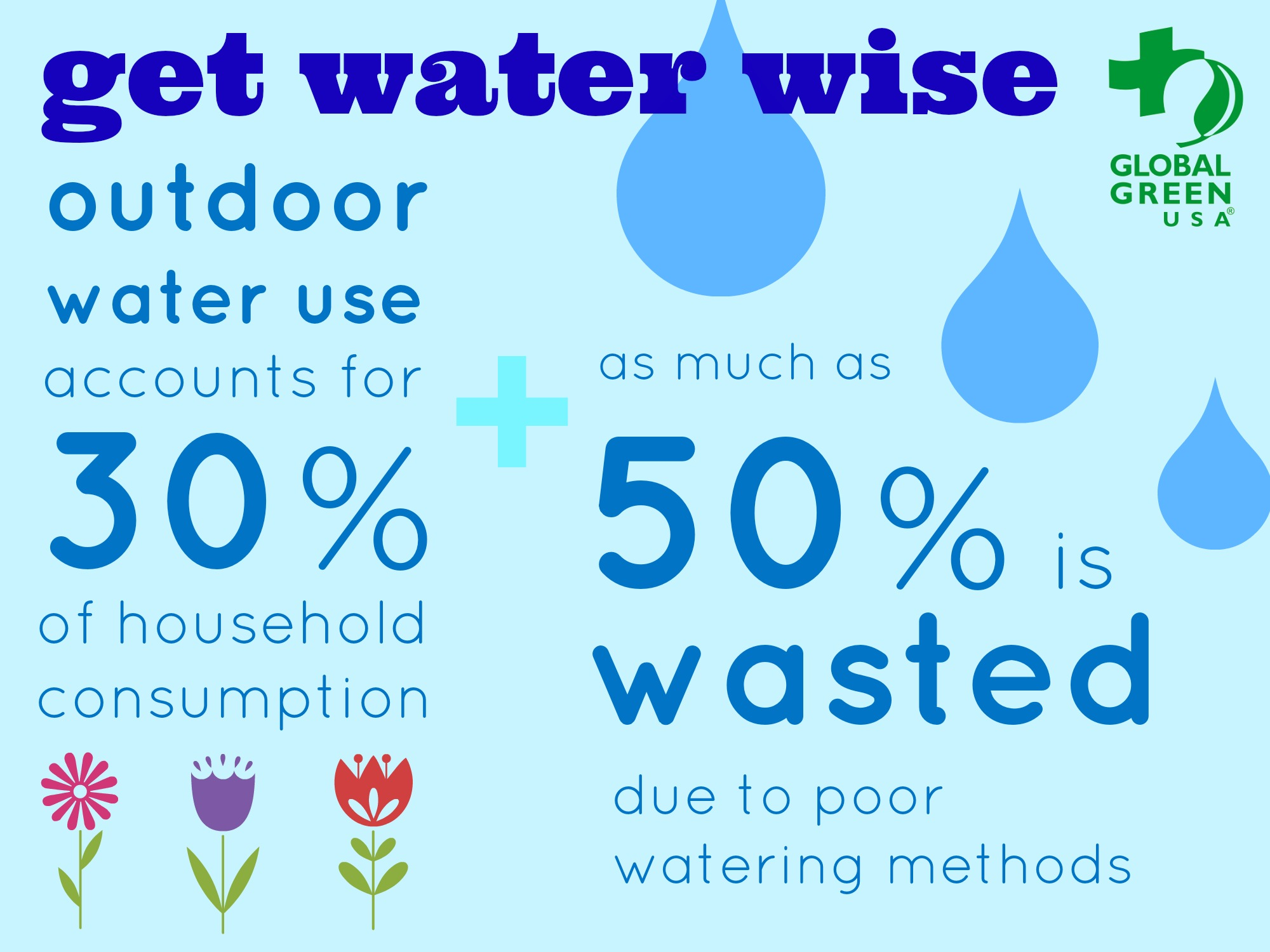 Global Green Water wise