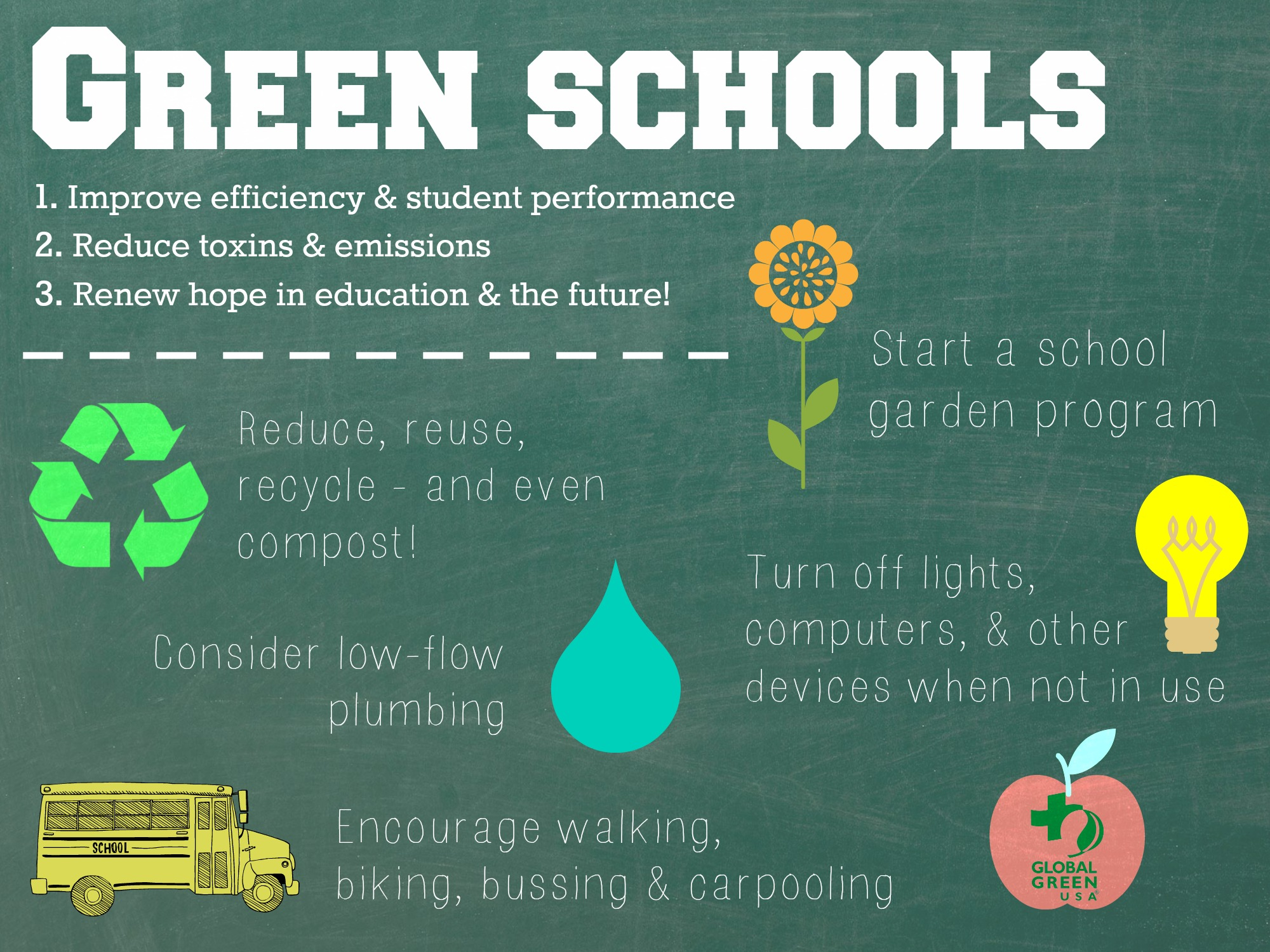 Green Schools Infographic Global Green