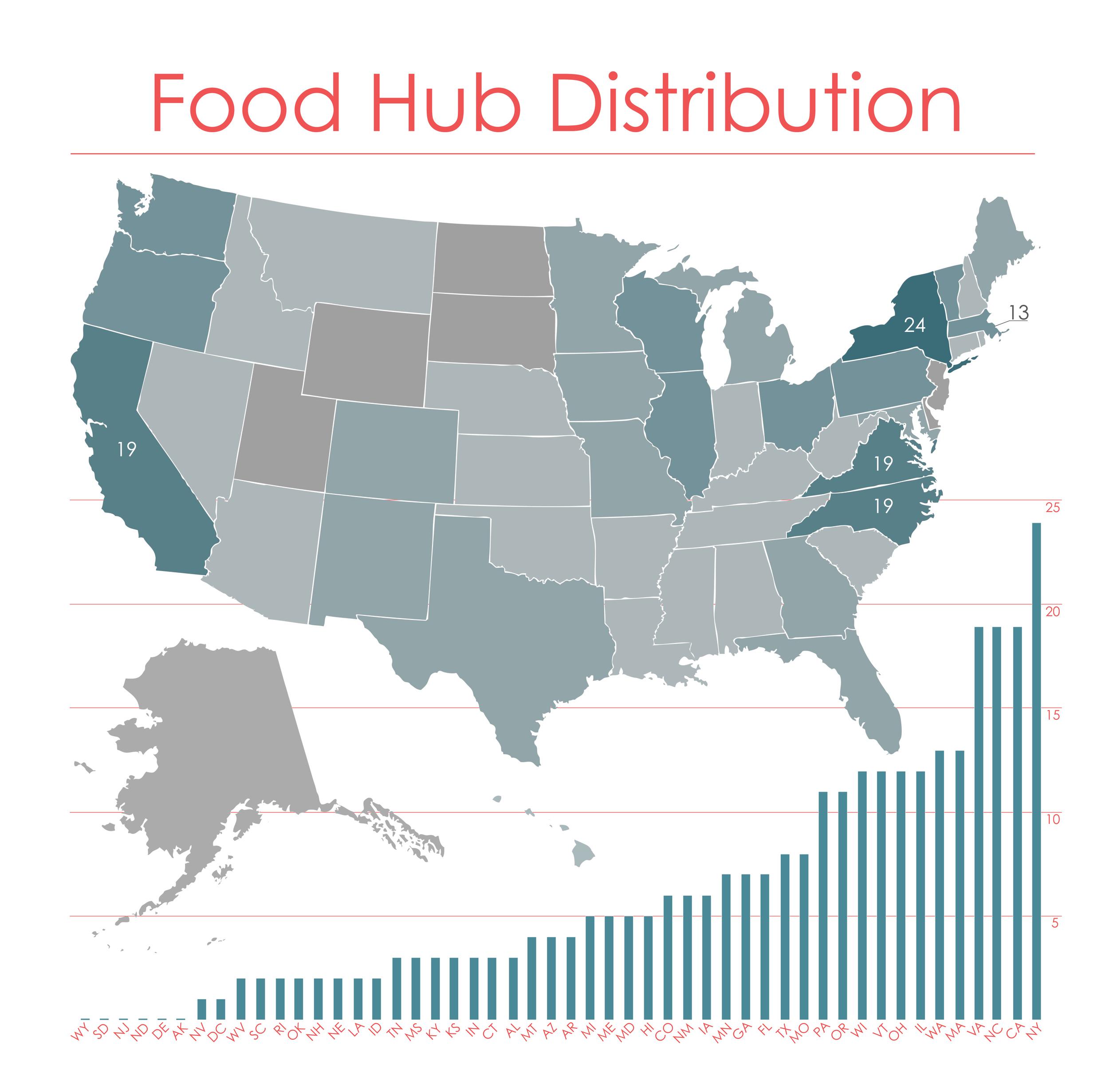 FoodHub_States_small-01