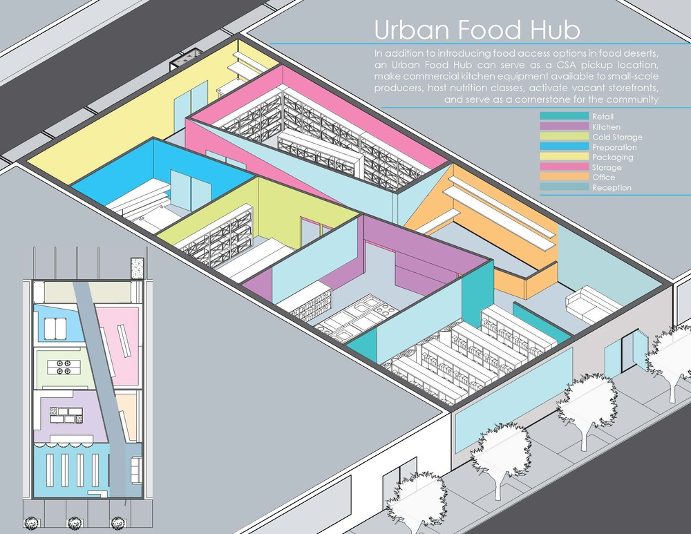 UrbanFoodHub graphics blog 3