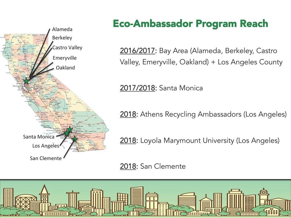 Figure 2: Eco-Ambassador Program Reach as of 2018