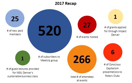 2017 recap.PNG