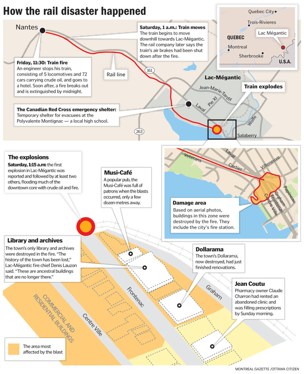 How_lac-megantic_happened_graphic.jpg