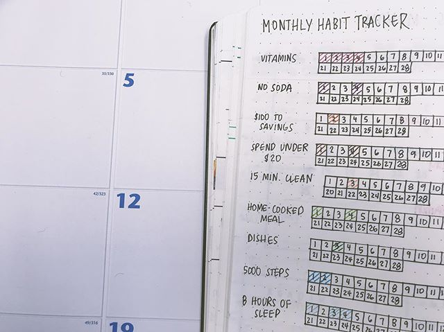 Since February is a short month, I decided to take my habit tracker off my weekly layout and switch it to its own monthly page. I always try to track the things that make me feel happy / in control and accomplished - things that lower my stress during the week. I think one of my major struggles when I first started journaling was that I tried to track *everything* at once and that really didn't help my anxiety. Anyways, excited to see this become some sort of soothing, color coded thing. #officegothbujo2018