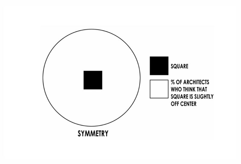 1319559164-10-symmetry.jpg