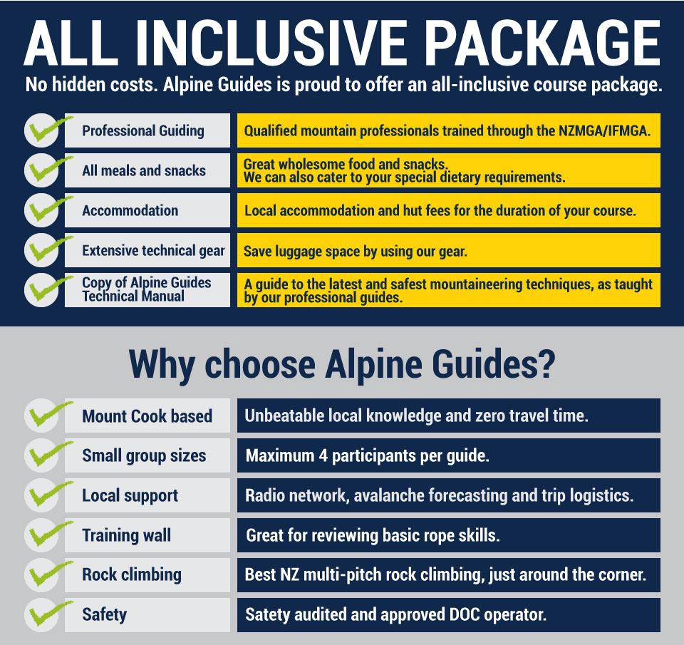 all-inclusive.jpg