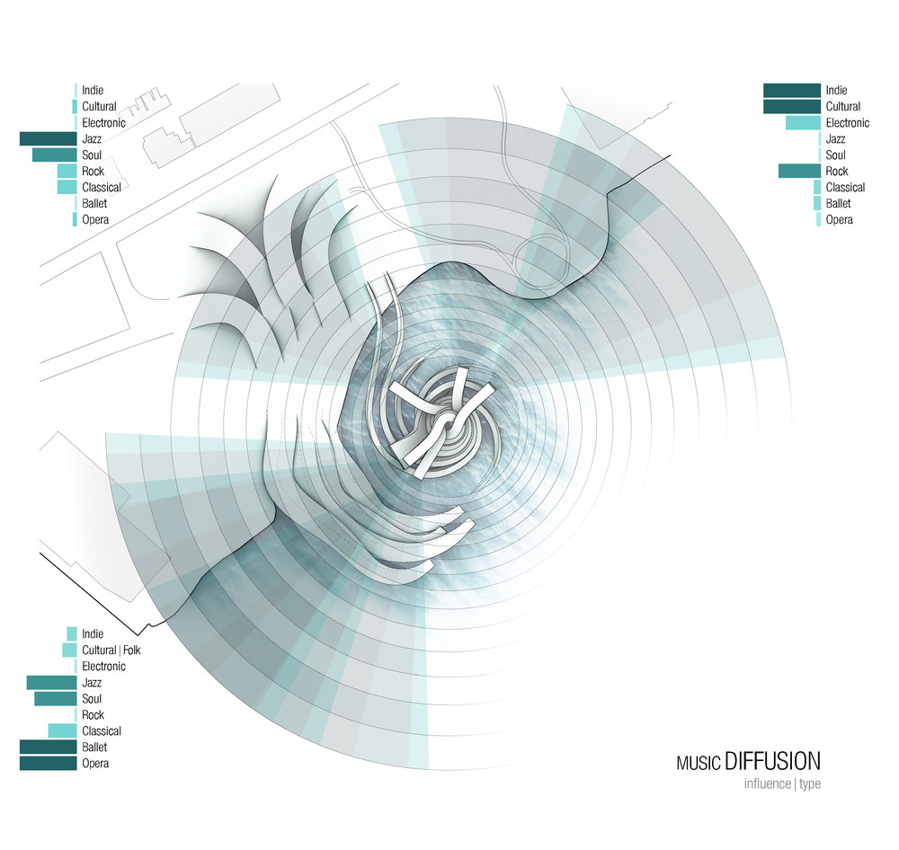 Music Diagram.jpg