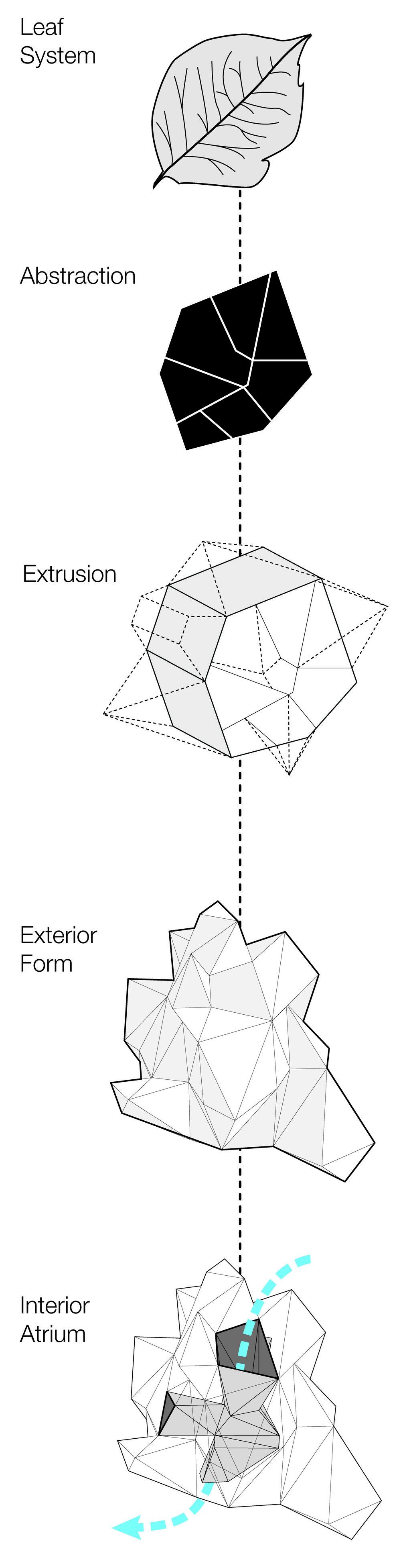 FinalFormDiagram.jpg