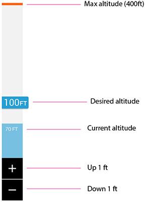 New altitude bar