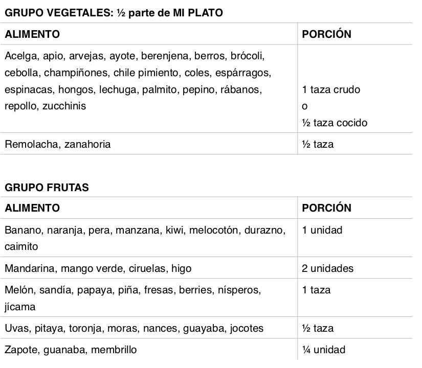 MyPlate Shopping list NS Veg -PT-BR.jpg