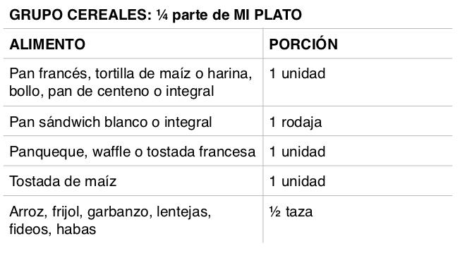 MyPlate Shopping list- S Veg -PT-BR.jpg