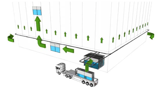 The lean construction concept explained: A de-coupled workflow for facade installation. Minimizing the conflicts with other craftsmen and reducing dependence on shared resources on site.