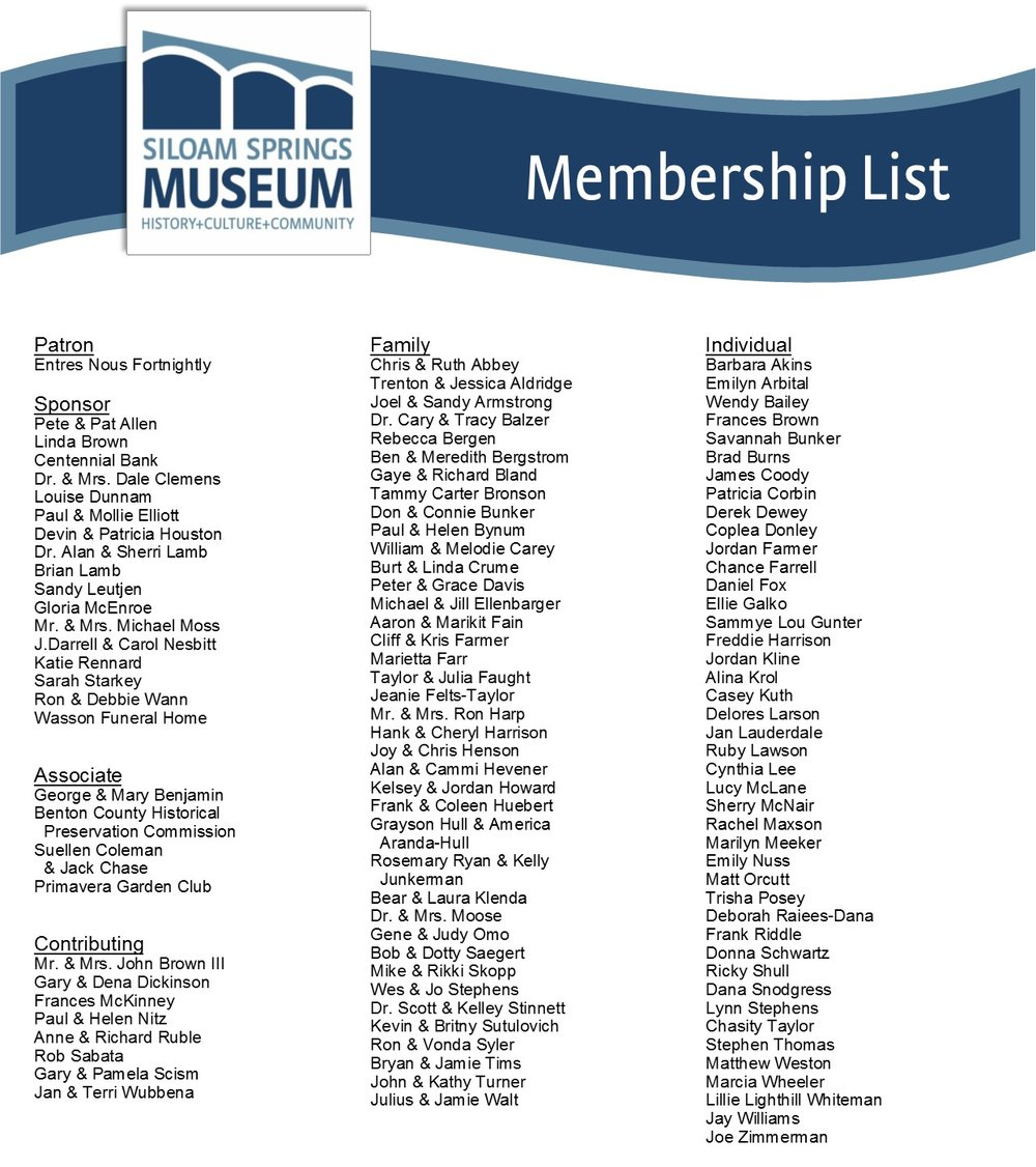 Membership List Current as of 12/15/16