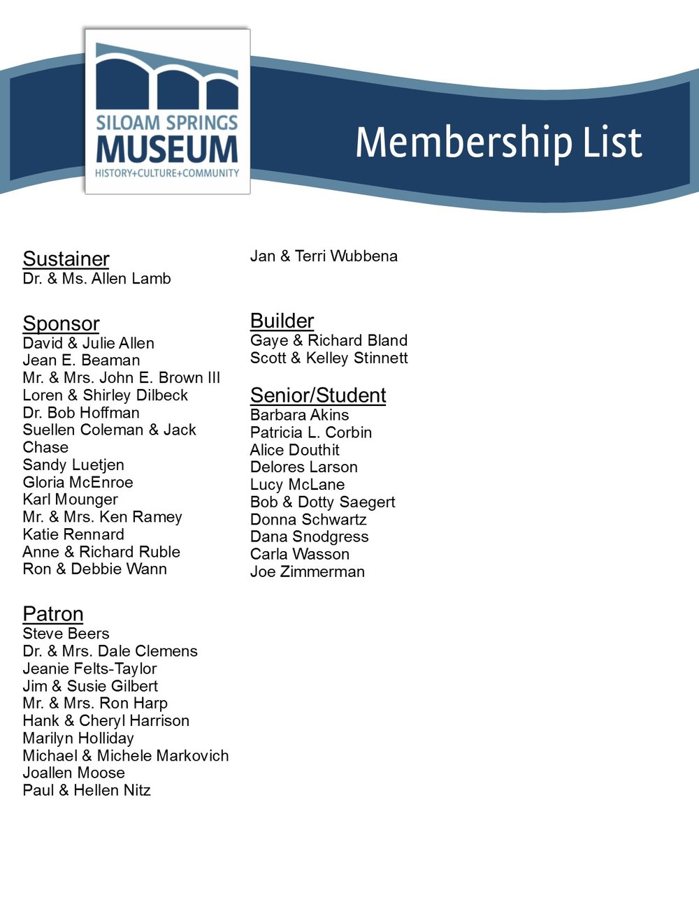 Membership List Current as of 09/26/17