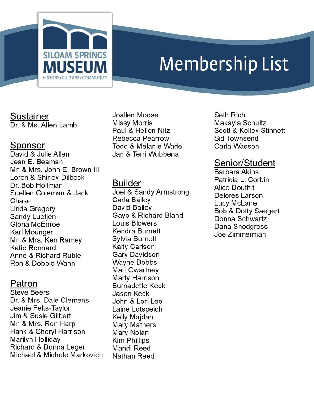 Membership List Current as of 11/07/17