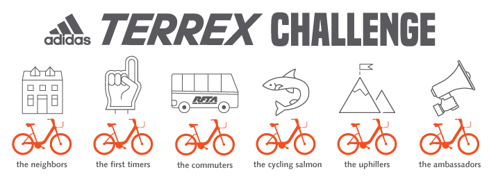 Designed for the WE-cycle season challenge with gear provided by sponsor adidas TERREX.