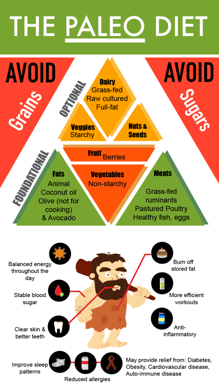 The-Paleo-Diet.png
